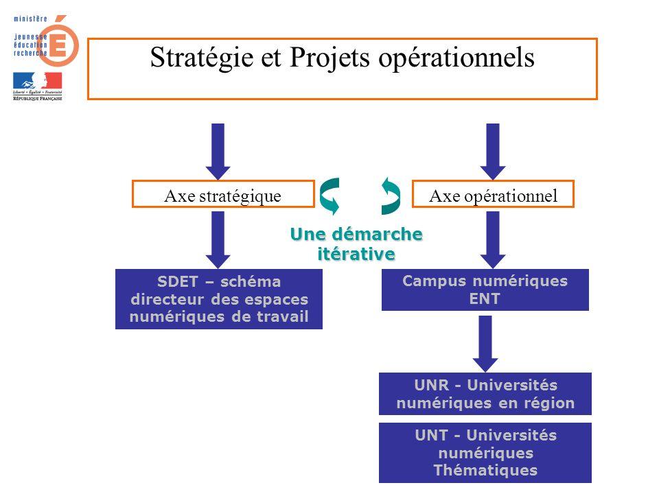 Stratégie et Projets opérationnels Axe stratégiqueAxe opérationnel Une démarche itérative Campus numériques ENT UNR - Universités numériques en région