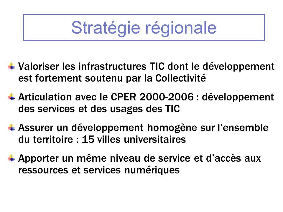 Stratégie régionale Valoriser les infrastructures TIC dont le développement est fortement soutenu par la Collectivité Articulation avec le CPER 2000-2