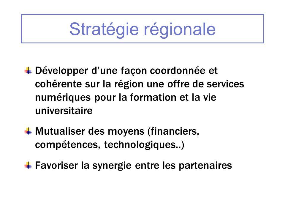Stratégie régionale Développer dune façon coordonnée et cohérente sur la région une offre de services numériques pour la formation et la vie universit