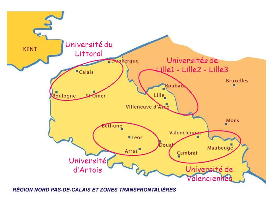 Université du Littoral Université dArtois Universités de Lille1 - Lille2 - Lille3 Université de Valenciennes