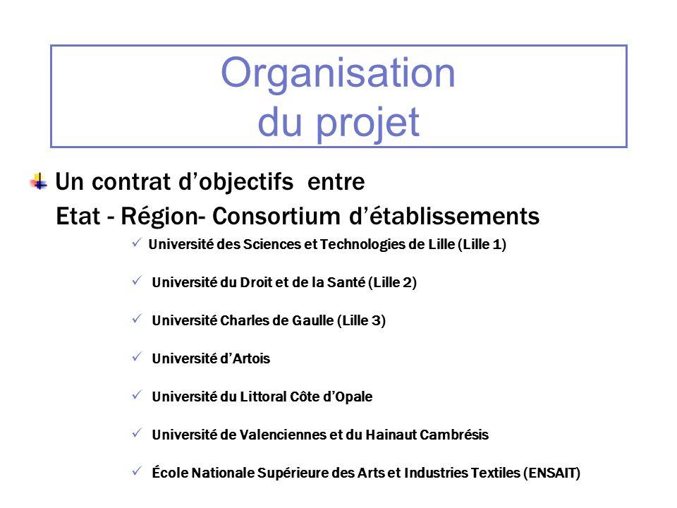Organisation du projet Un contrat dobjectifs entre Etat - Région- Consortium détablissements Université des Sciences et Technologies de Lille (Lille 1