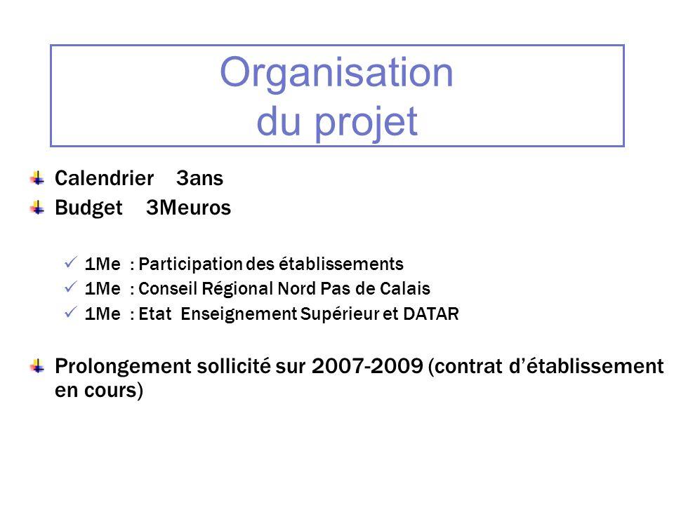 Organisation du projet Calendrier 3ans Budget 3Meuros 1Me : Participation des établissements 1Me : Conseil Régional Nord Pas de Calais 1Me : Etat Ense