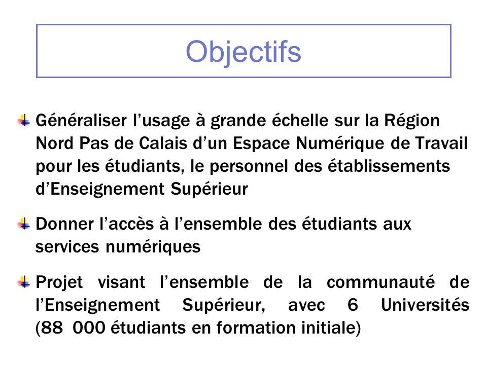 Objectifs Généraliser lusage à grande échelle sur la Région Nord Pas de Calais dun Espace Numérique de Travail pour les étudiants, le personnel des ét