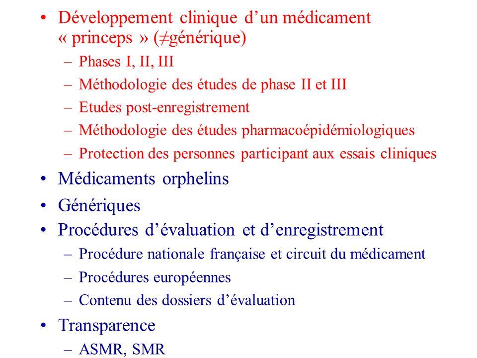 Développement précoce Brevet Résolution des problèmes pharmaceutiques (fabrication, caractérisation, stabilité, galénique) Etudes précliniques Durée: 1 à 2 ans M Lièvre 2011