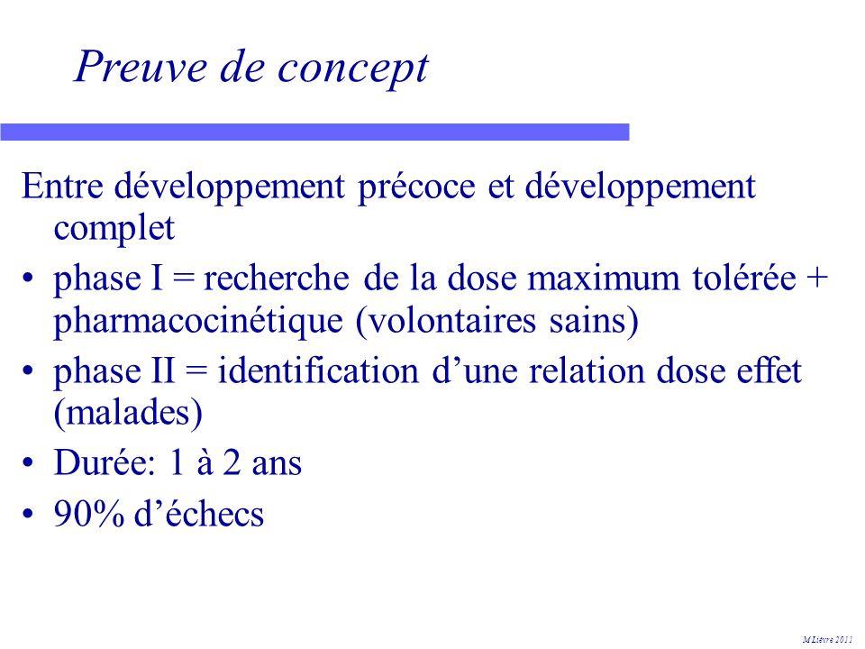 Introduction Table des matières Type de demande denregistrement Résumé des Caractéristiques du produit (RCP), notice Evaluation du risque environnemental CTD: partie I M Lièvre 2011