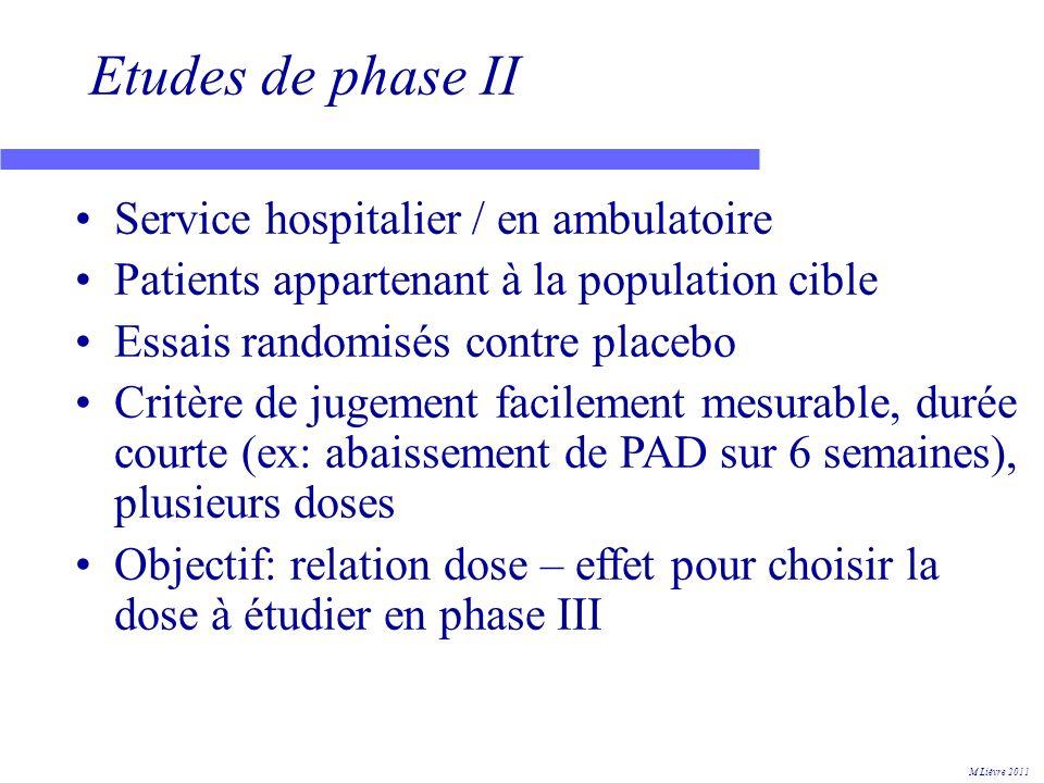 CTD: préclinique (modules 2.4; 2.6; 4) Toxicité Fonction de reproduction Toxicité embryo-foetale et périnatale Potentiel mutagène Potentiel cancérogène Pharmacodynamie Pharmacocinétique Tolérance locale (le cas échéant) Effet sur Q-T (risque de troubles du rythme cardiaque) M Lièvre 2011