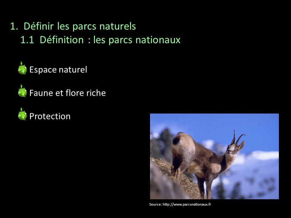 Espace naturel Faune et flore riche Protection 1. Définir les parcs naturels 1.1 Définition : les parcs nationaux Source: http://www.parcsnationaux.fr