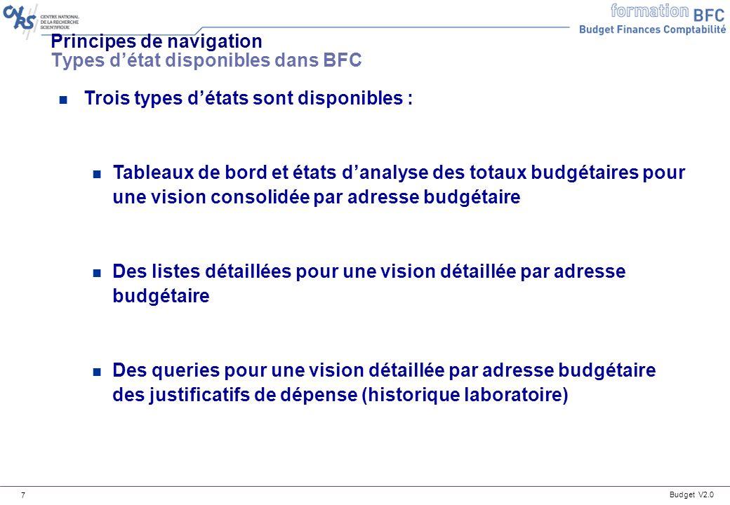 Budget V2.0 78 Questions, remarques, réactions… FIN