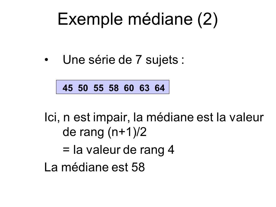 Exemple médiane (2) Une série de 7 sujets : 45 50 55 58 60 63 64 Ici, n est impair, la médiane est la valeur de rang (n+1)/2 = la valeur de rang 4 La