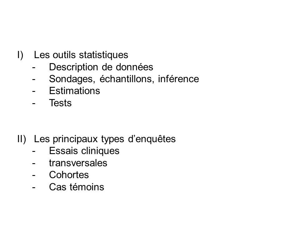 I)Les outils statistiques -Description de données -Sondages, échantillons, inférence -Estimations -Tests II)Les principaux types denquêtes -Essais cli