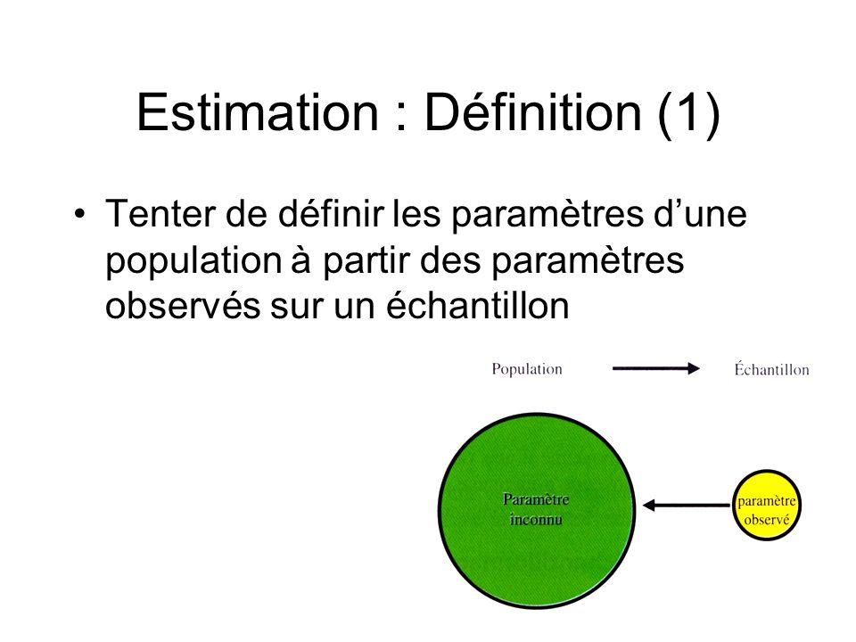 Estimation : Définition (1) Tenter de définir les paramètres dune population à partir des paramètres observés sur un échantillon