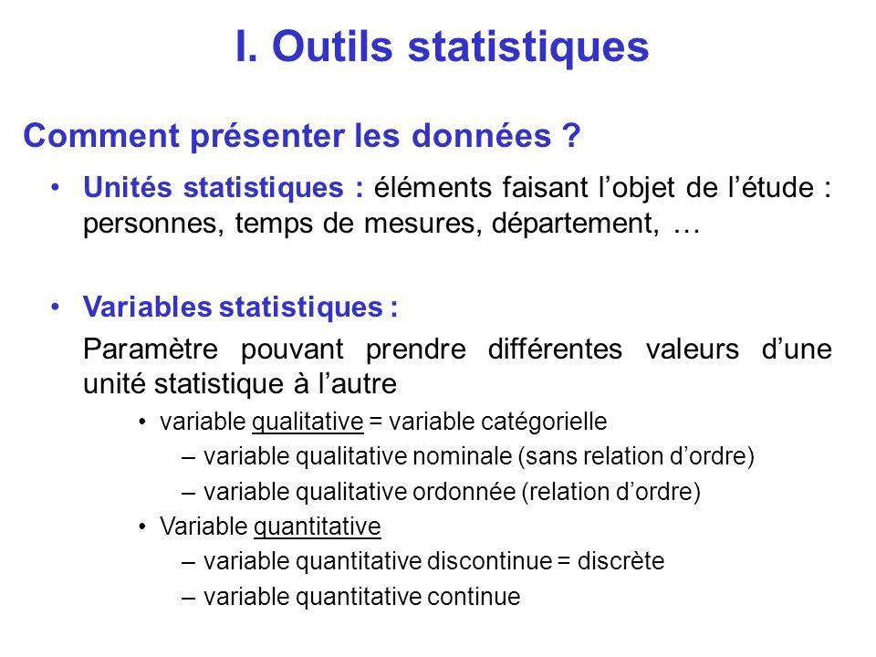 Unités statistiques : éléments faisant lobjet de létude : personnes, temps de mesures, département, … Variables statistiques : Paramètre pouvant prend
