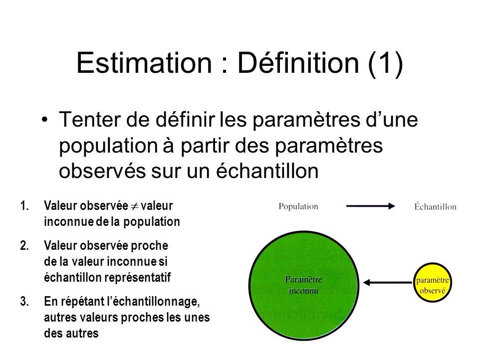 Estimation : Définition (1) Tenter de définir les paramètres dune population à partir des paramètres observés sur un échantillon 1.Valeur observée val