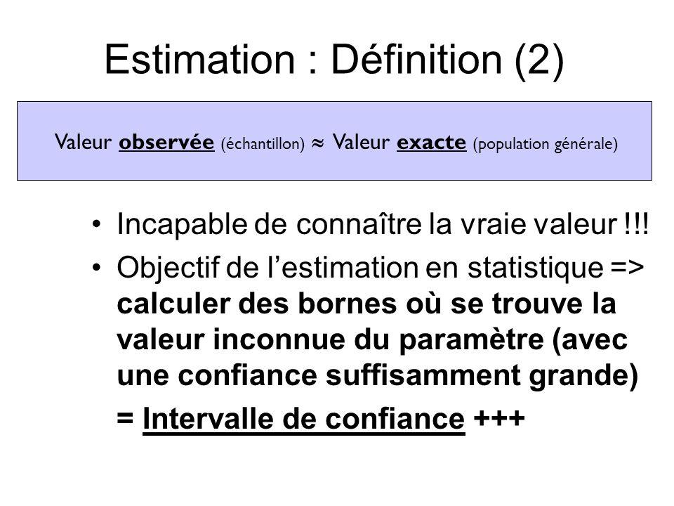 Valeur observée (échantillon) Valeur exacte (population générale) Estimation : Définition (2) Incapable de connaître la vraie valeur !!! Objectif de l