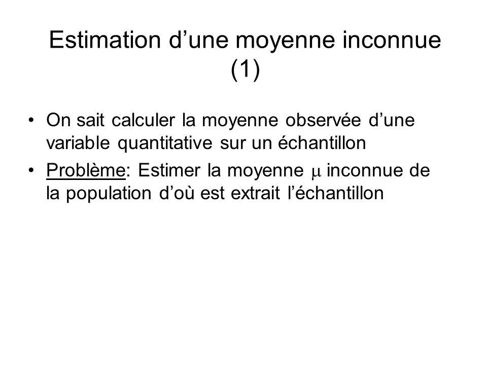 Estimation dune moyenne inconnue (1) On sait calculer la moyenne observée dune variable quantitative sur un échantillon Problème: Estimer la moyenne i