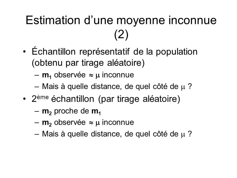 Estimation dune moyenne inconnue (2) Échantillon représentatif de la population (obtenu par tirage aléatoire) –m 1 observée inconnue –Mais à quelle di