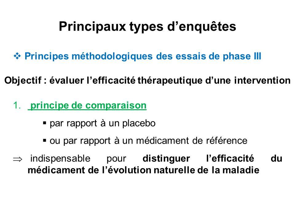 Principes méthodologiques des essais de phase III 1. principe de comparaison par rapport à un placebo ou par rapport à un médicament de référence indi