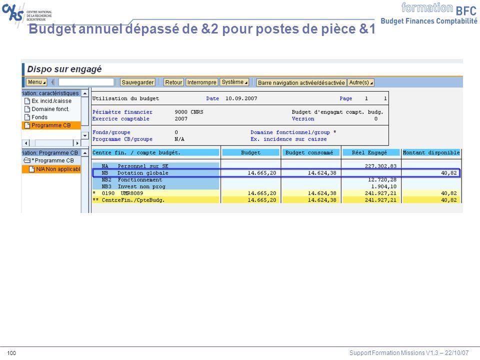Support Formation Missions V1.3 – 22/10/07 100 Budget annuel dépassé de &2 pour postes de pièce &1