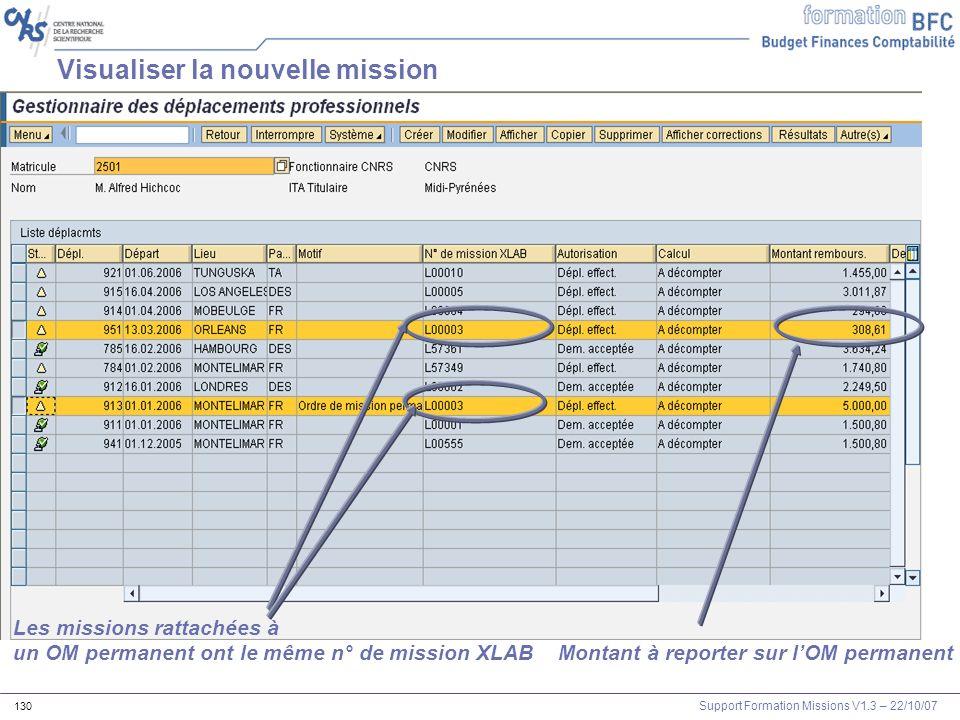 Support Formation Missions V1.3 – 22/10/07 130 Visualiser la nouvelle mission Montant à reporter sur lOM permanent Les missions rattachées à un OM per