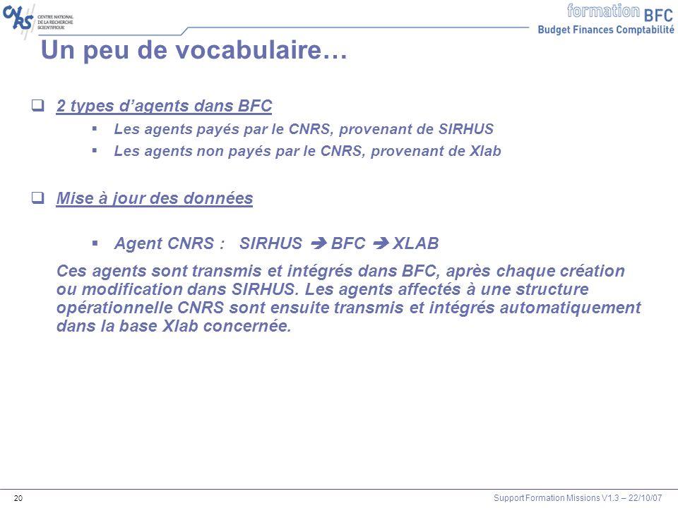 Support Formation Missions V1.3 – 22/10/07 20 Un peu de vocabulaire… 2 types dagents dans BFC Les agents payés par le CNRS, provenant de SIRHUS Les ag