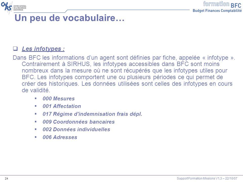 Support Formation Missions V1.3 – 22/10/07 24 Un peu de vocabulaire… Les infotypes : Dans BFC les informations dun agent sont définies par fiche, appe