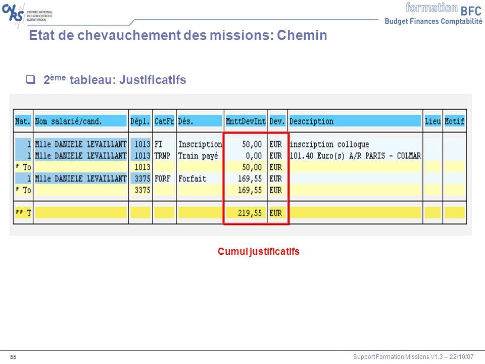 Support Formation Missions V1.3 – 22/10/07 55 2 ème tableau: Justificatifs Cumul justificatifs Etat de chevauchement des missions: Chemin