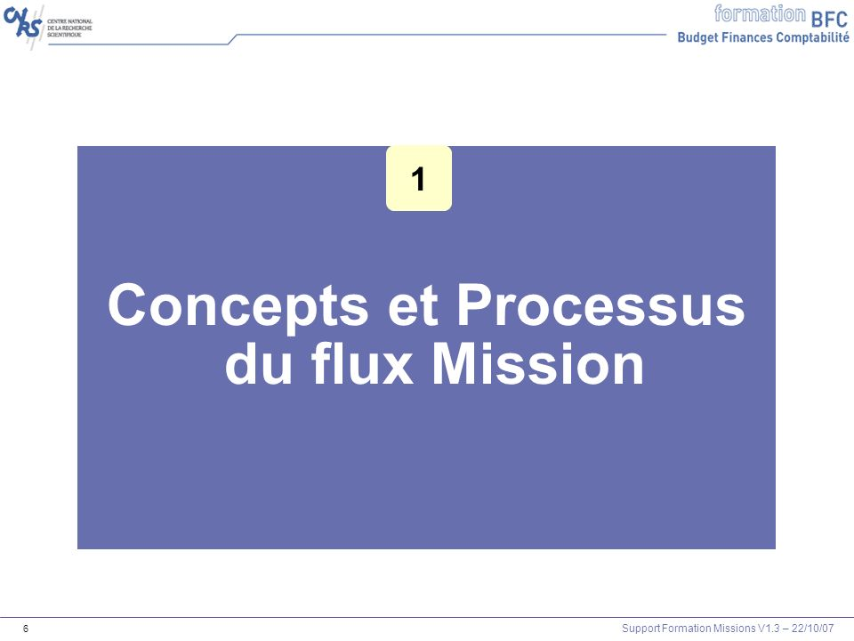 Support Formation Missions V1.3 – 22/10/07 17 Concepts et processus du domaine Mission Mini-quizz .