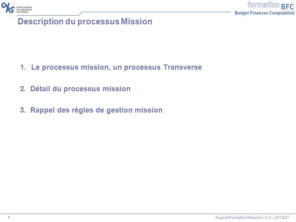 Support Formation Missions V1.3 – 22/10/07 8 Le processus mission, un processus Transverse Agents Missionnaires Missions ComptabilitéBudgetContrôle de Gestion Agents Fournisseurs SIRHUS XLAB BFC Agent non payé par le CNRS Agent payé par le CNRS
