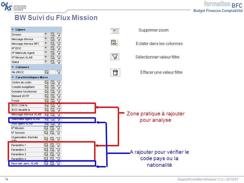 Support Formation Missions V1.3 – 22/10/07 74 BW Suivi du Flux Mission Supprimer zoom Eclater dans les colonnes Sélectionner valeur filtre Zone pratiq