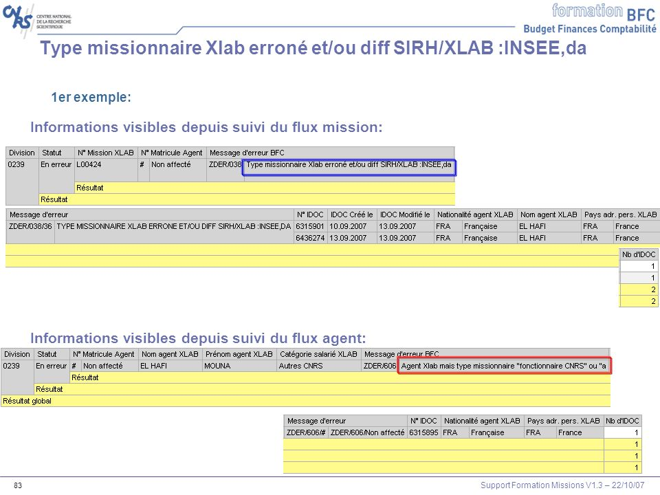 Support Formation Missions V1.3 – 22/10/07 83 Type missionnaire Xlab erroné et/ou diff SIRH/XLAB :INSEE,da Informations visibles depuis suivi du flux