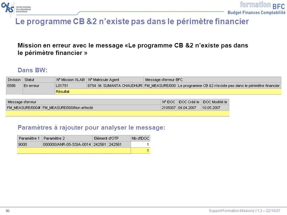 Support Formation Missions V1.3 – 22/10/07 90 Le programme CB &2 nexiste pas dans le périmètre financier Paramètres à rajouter pour analyser le messag