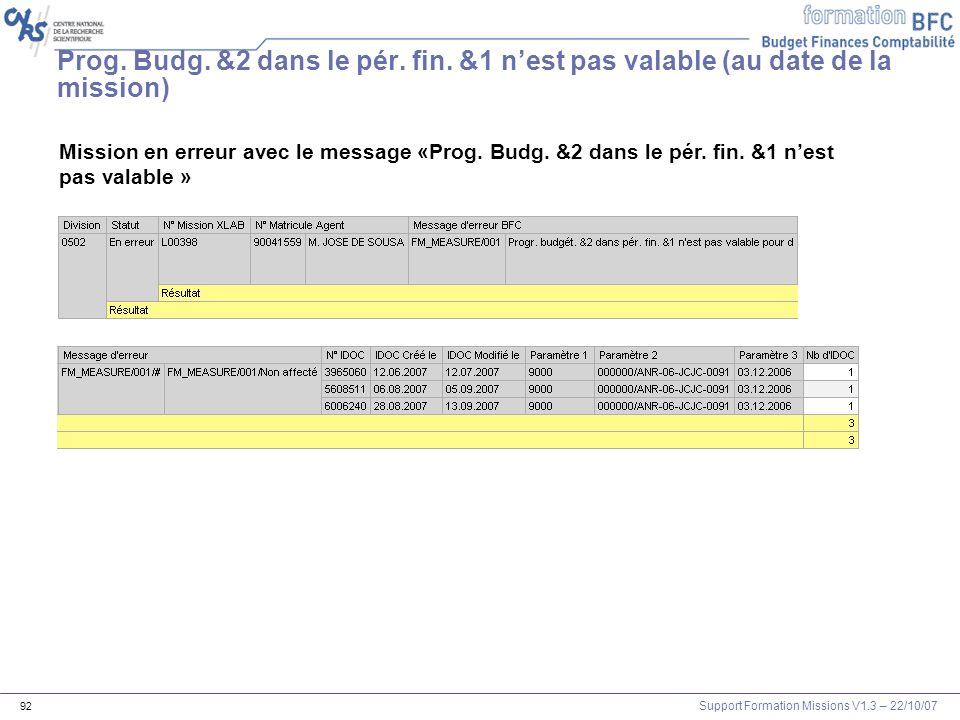 Support Formation Missions V1.3 – 22/10/07 92 Prog. Budg. &2 dans le pér. fin. &1 nest pas valable (au date de la mission) Mission en erreur avec le m