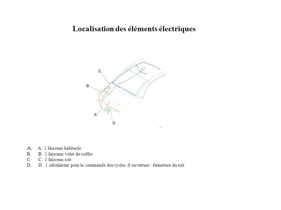A. A. 1 faisceau habitacle B. B. 1 faisceau volet de coffre C. C. 1 faisceau toit D. D. 1 calculateur pour la commande des cycles douverture / fermetu