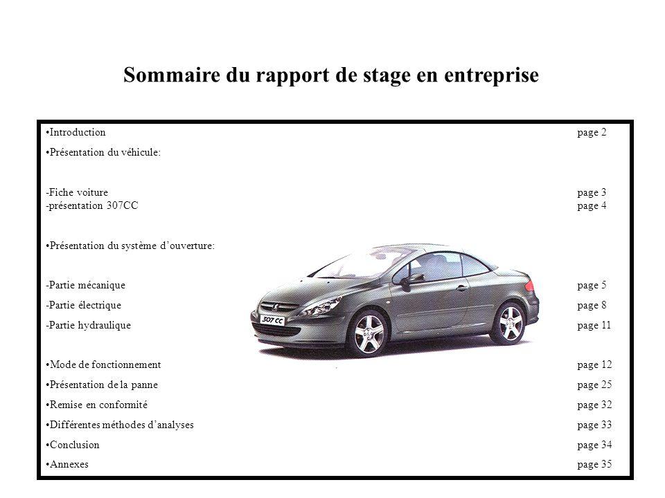Introductionpage 2 Présentation du véhicule: -Fiche voiturepage 3 -présentation 307CCpage 4 Présentation du système douverture: -Partie mécanique page