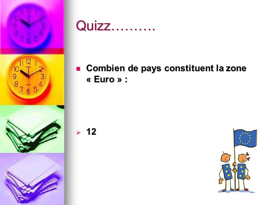 Quizz………. Combien de pays constituent la zone « Euro » : Combien de pays constituent la zone « Euro » : 12 12