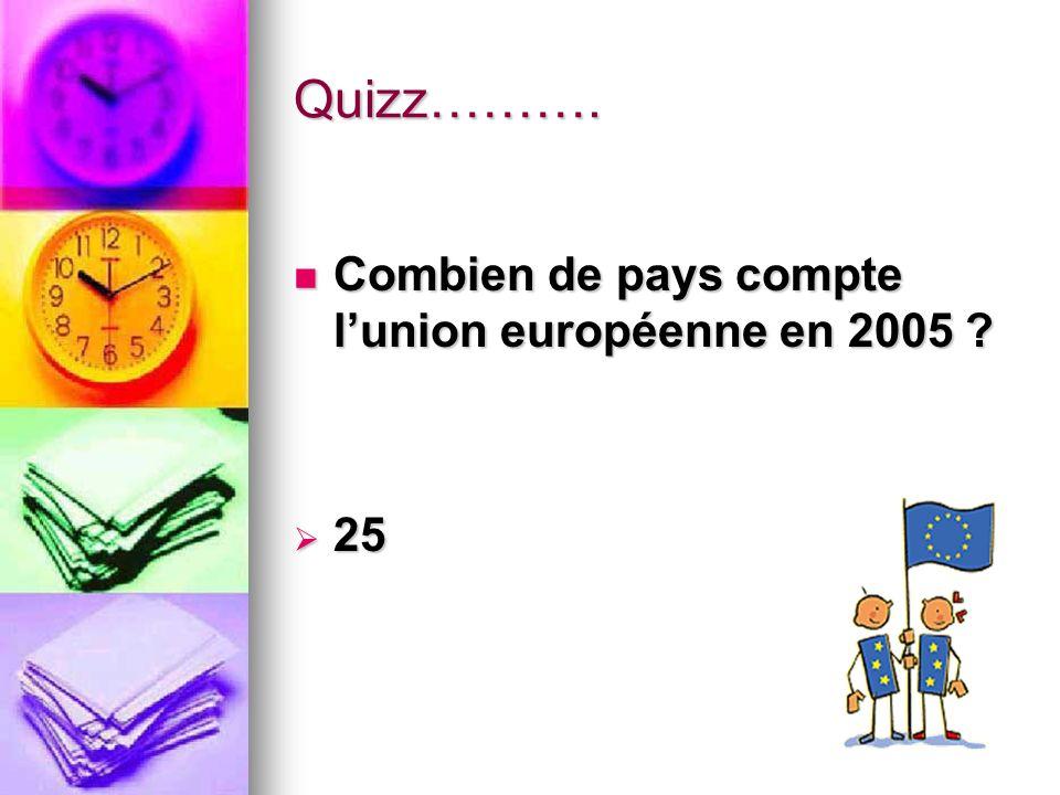Quizz………. Combien de pays compte lunion européenne en 2005 ? Combien de pays compte lunion européenne en 2005 ? 25 25