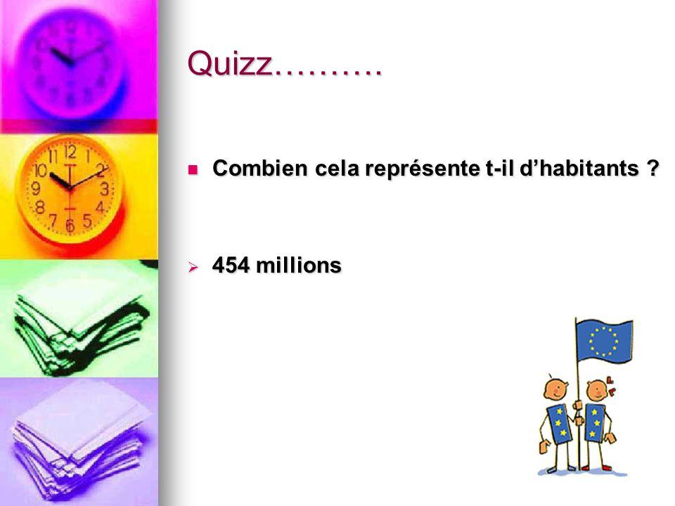Quizz………. Combien cela représente t-il dhabitants ? Combien cela représente t-il dhabitants ? 454 millions 454 millions