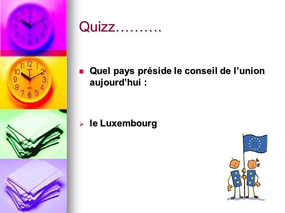 Quizz………. Quel pays préside le conseil de lunion aujourdhui : Quel pays préside le conseil de lunion aujourdhui : le Luxembourg le Luxembourg