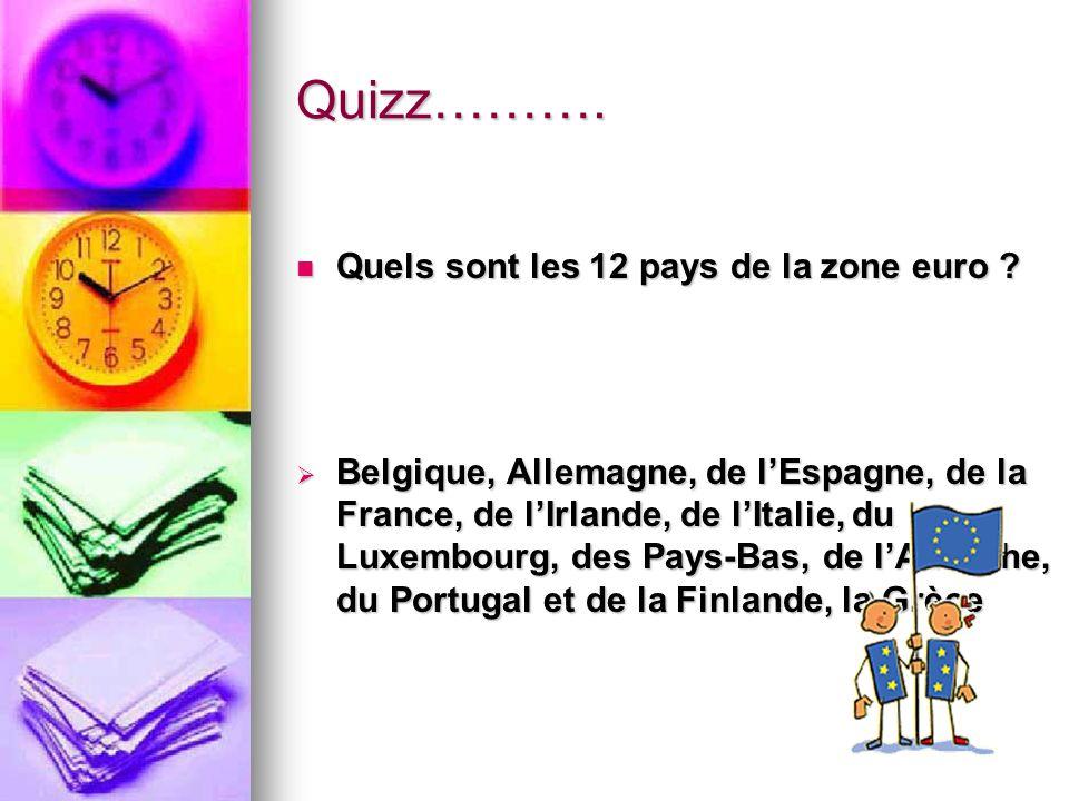 Quizz………. Quels sont les 12 pays de la zone euro ? Quels sont les 12 pays de la zone euro ? Belgique, Allemagne, de lEspagne, de la France, de lIrland