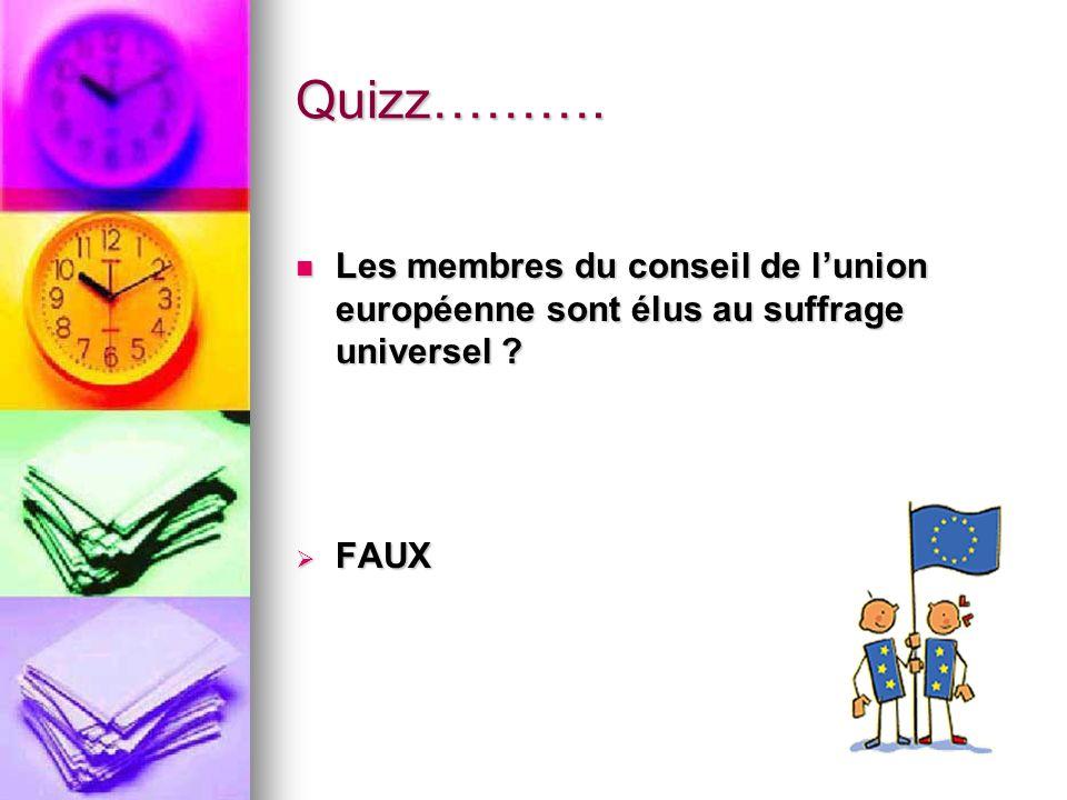 Quizz………. Les membres du conseil de lunion européenne sont élus au suffrage universel ? Les membres du conseil de lunion européenne sont élus au suffr