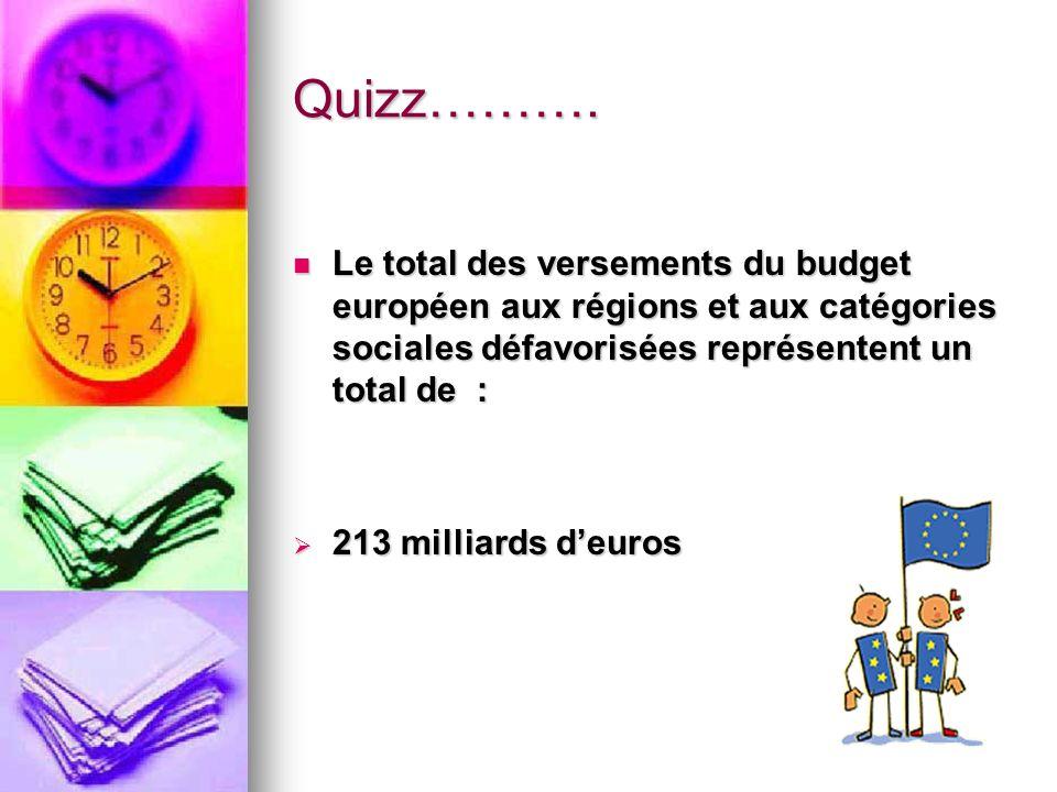 Quizz………. Le total des versements du budget européen aux régions et aux catégories sociales défavorisées représentent un total de : Le total des verse