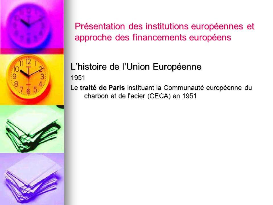 Présentation des institutions européennes et approche des financements européens Lhistoire de lUnion Européenne 1951 Le traité de Paris instituant la