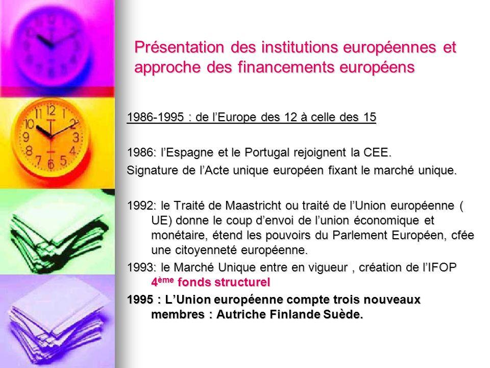 Présentation des institutions européennes et approche des financements européens 1986-1995 : de lEurope des 12 à celle des 15 1986: lEspagne et le Por