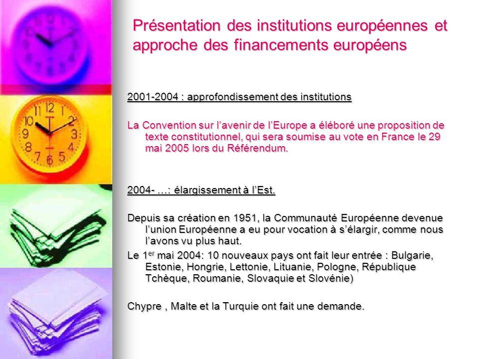 Présentation des institutions européennes et approche des financements européens 2001-2004 : approfondissement des institutions La Convention sur lave