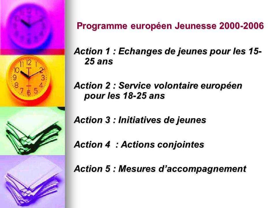 Programme européen Jeunesse 2000-2006 Action 1 : Echanges de jeunes pour les 15- 25 ans Action 2 : Service volontaire européen pour les 18-25 ans Acti