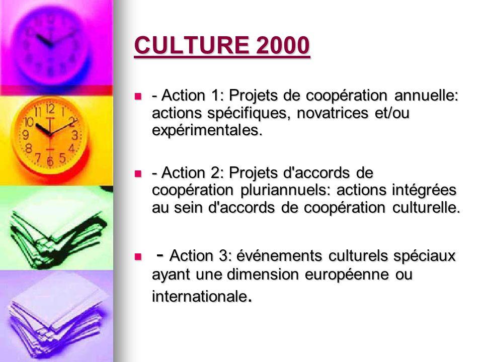 CULTURE 2000 - Action 1: Projets de coopération annuelle: actions spécifiques, novatrices et/ou expérimentales. - Action 1: Projets de coopération ann
