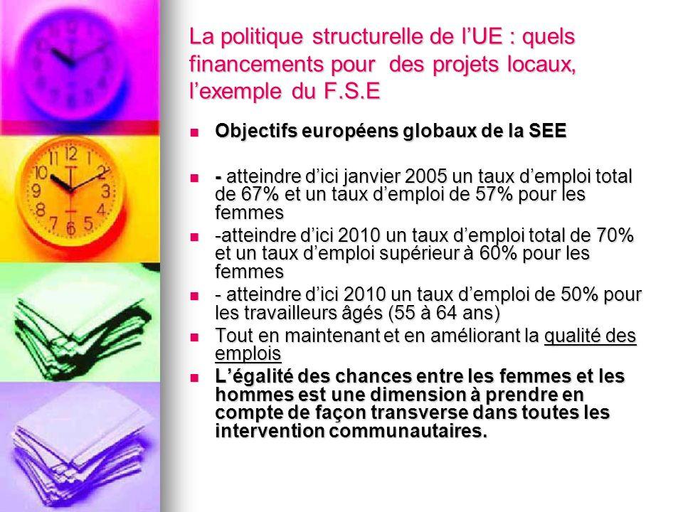 La politique structurelle de lUE : quels financements pour des projets locaux, lexemple du F.S.E Objectifs européens globaux de la SEE Objectifs europ
