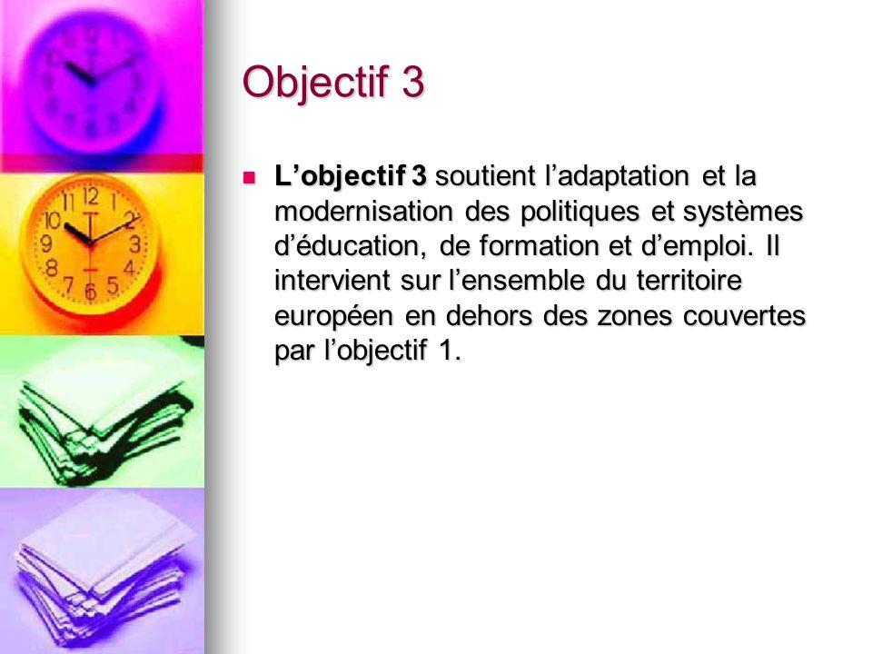 Objectif 3 Lobjectif 3 soutient ladaptation et la modernisation des politiques et systèmes déducation, de formation et demploi. Il intervient sur lens