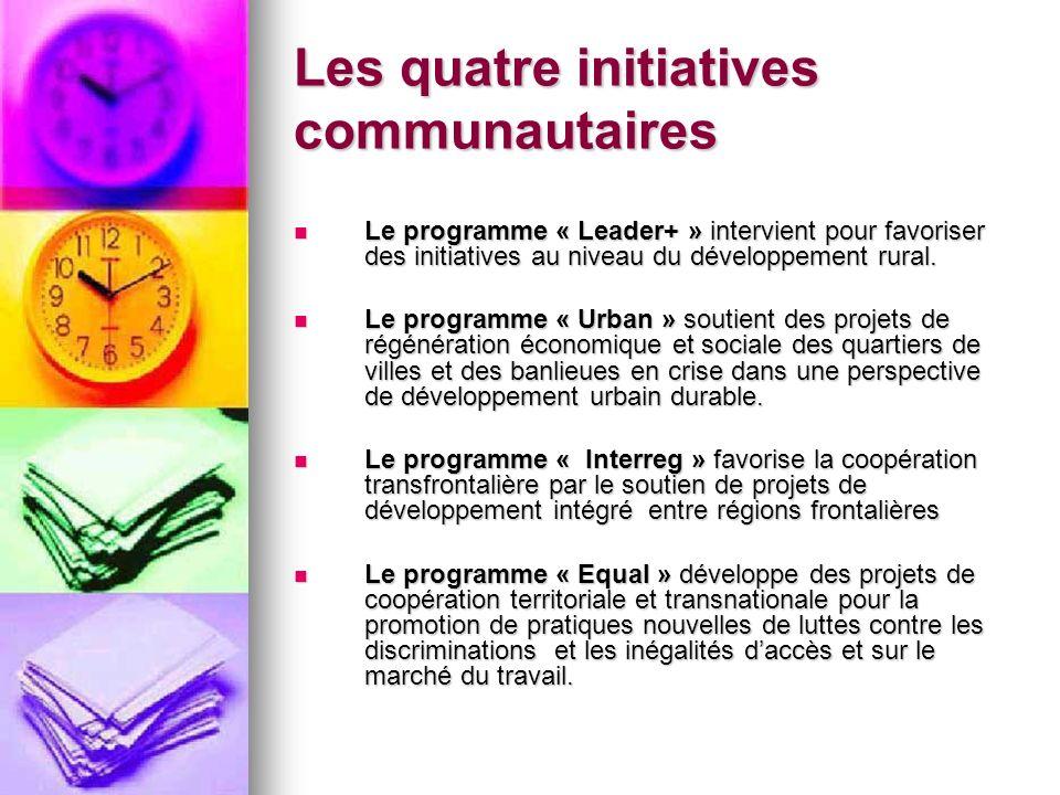 Les quatre initiatives communautaires Les quatre initiatives communautaires Le programme « Leader+ » intervient pour favoriser des initiatives au nive