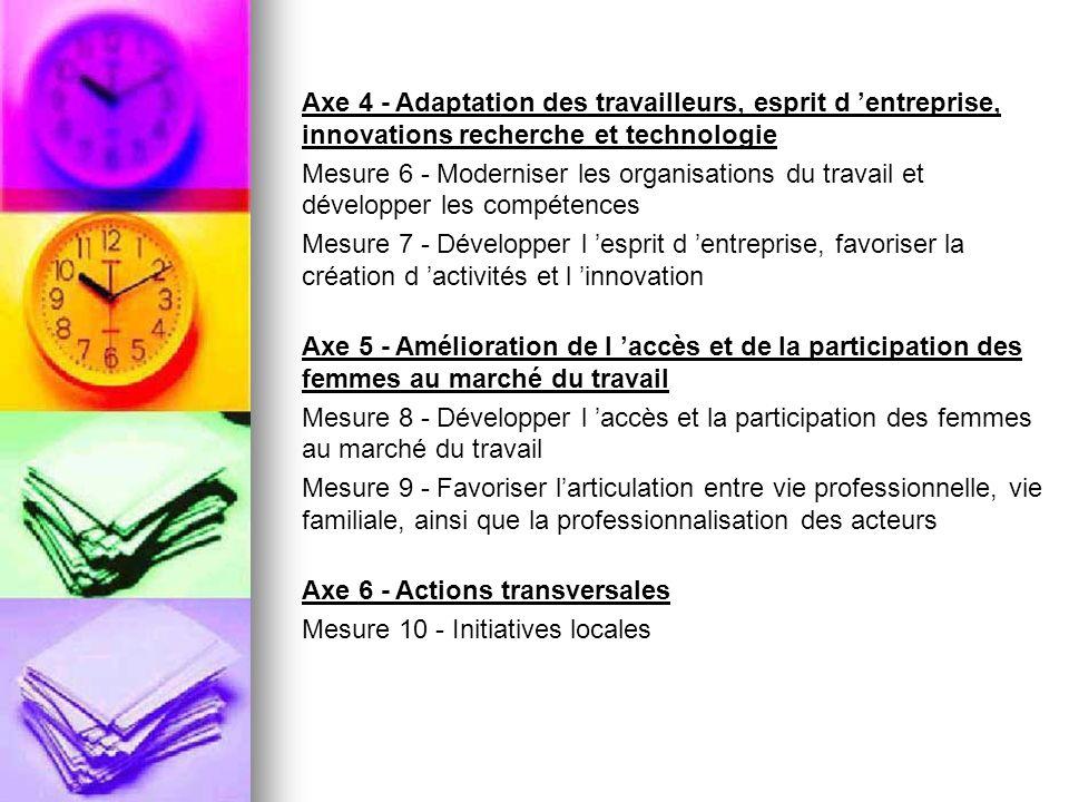 Axe 4 - Adaptation des travailleurs, esprit d entreprise, innovations recherche et technologie Mesure 6 - Moderniser les organisations du travail et d